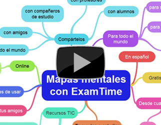 Mind Mapping Software - ExamTime