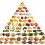 Alimentos para estudiar mejor en el blog de ExamTime