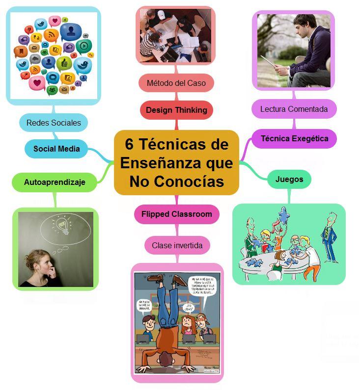 6 Técnicas de enseñanza que no conocías