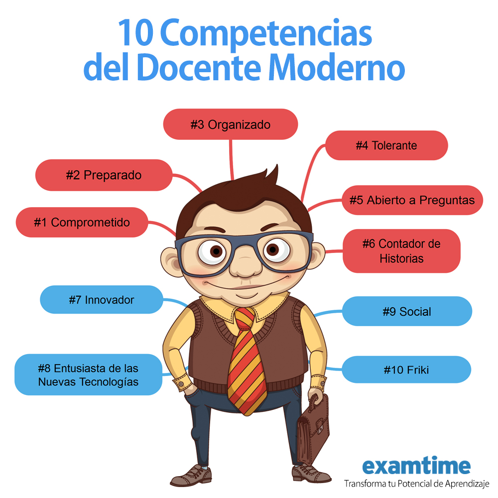 Innovative Classroom Teaching Methods ~ Las competencias del docente moderno