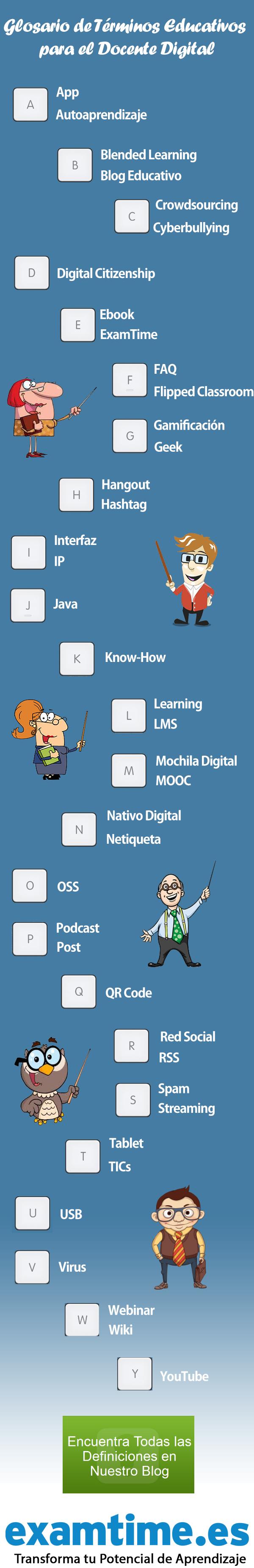 Glosario de Términos Educativos para el Docente Digital