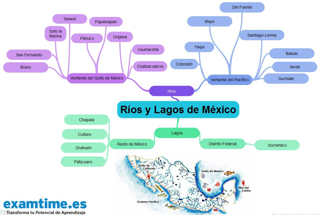 Cmo Estudiar Geografa 6 Tcnicas para Dominar el Mundo