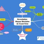 Mind Map Enhancements ES
