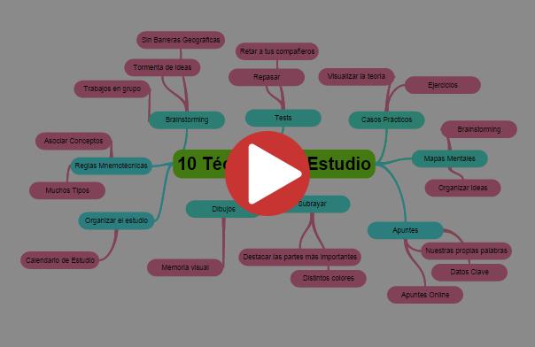 Cómo Mejorar el Aprendizaje: 10 Técnicas de Estudio