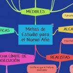 Cómo estudiar mejor - Objetivos académicos
