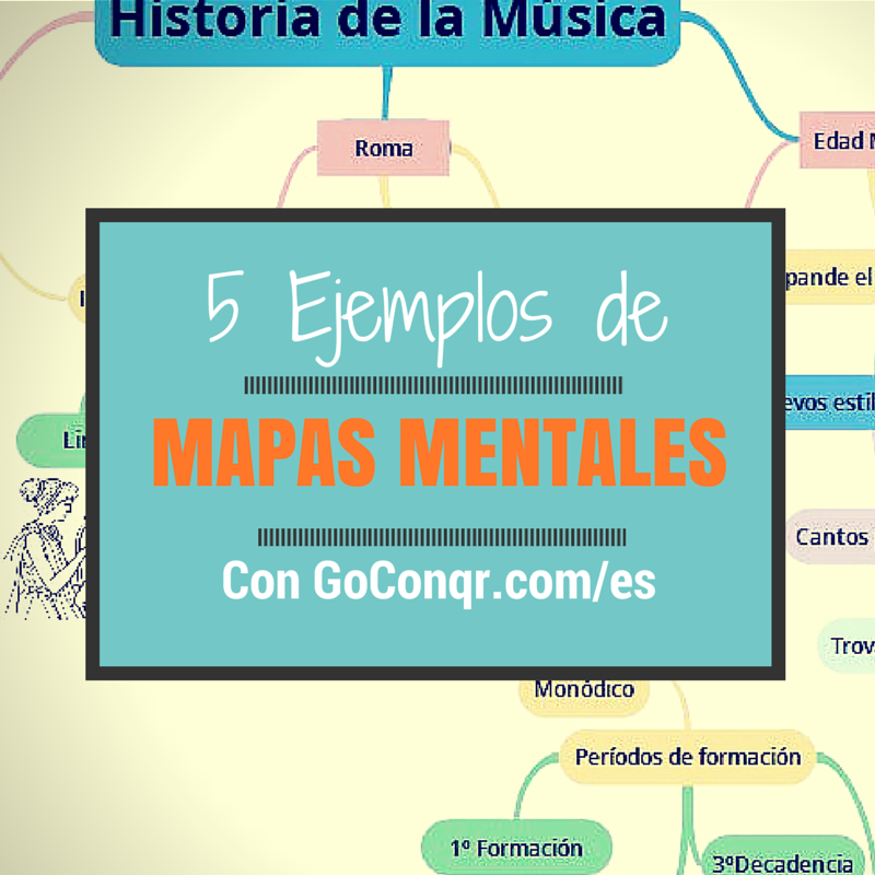 Inspírate 5 Ejemplos De Mapas Mentales Extraordinarios